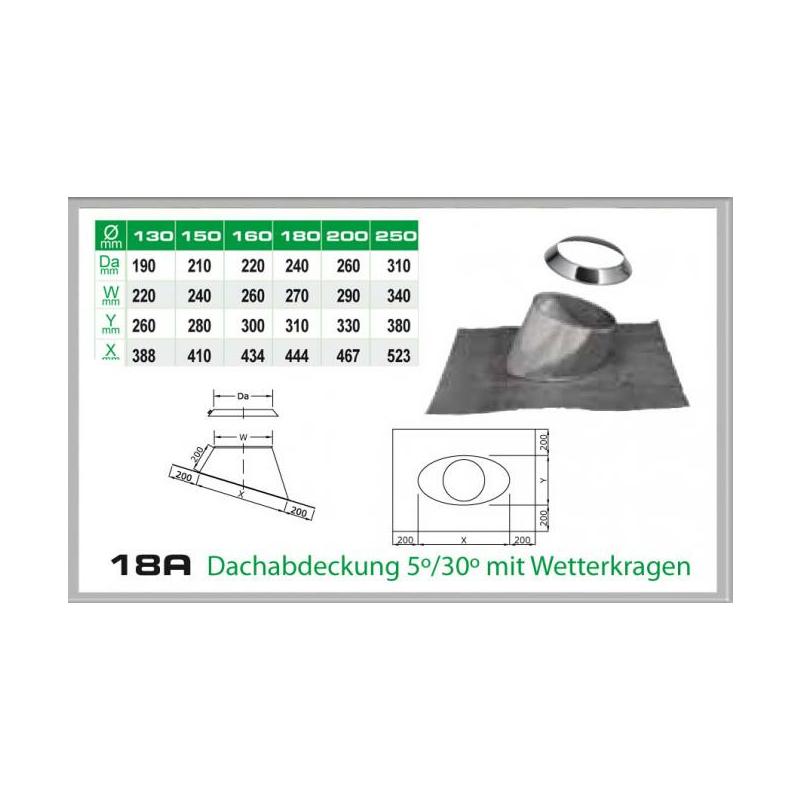 018-DN150 DW6 Dachabdeckung 5-30- mit Wetterkragen