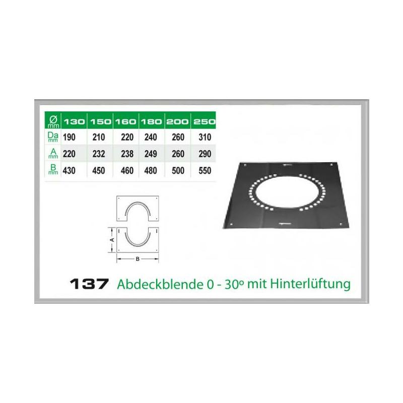 137-DN150 DW6 Abdeckblende 0-30 mit Hinterlüftung